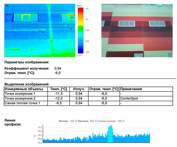 тепловизионное обследование зданий и сооружений