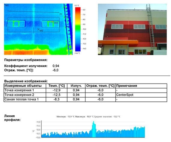 обследование склада тепловизором