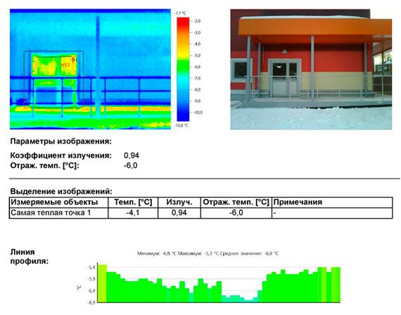 Стандартные тепловые потери через двери склада