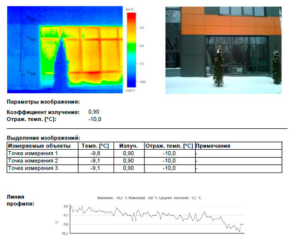 энергетическое обследование объектов
