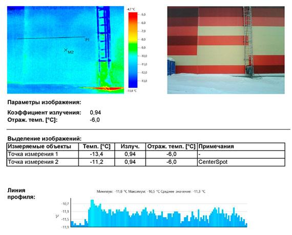тепловизионное обследование сооружений склада