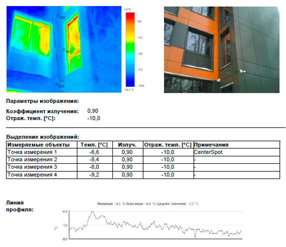 обследование тепловизором админ здания