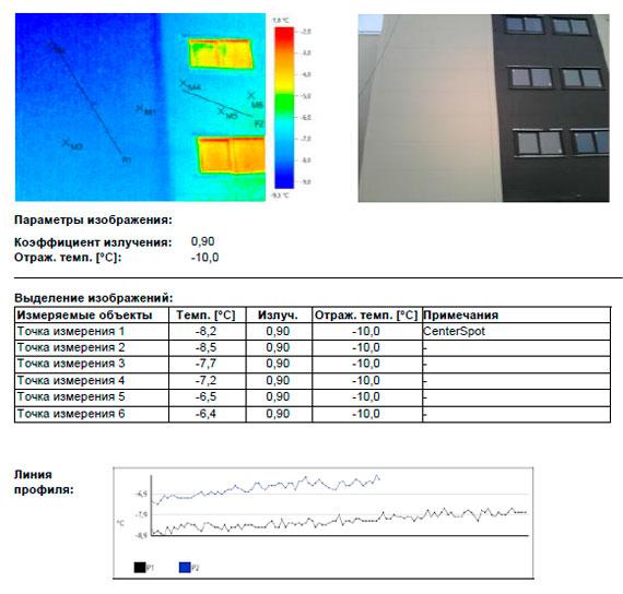 Тепловизионное обследование в Московской области