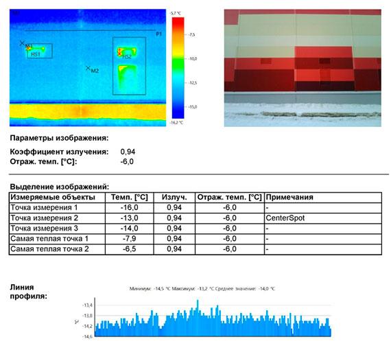 обследование стен склада тепловизором