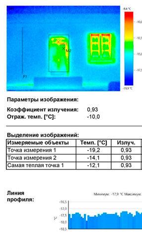Выявлены участки тепловых потерь по притворам полотен дверей