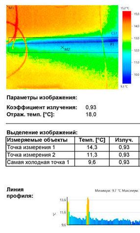 Внутреннее тепловизионное обследование дома