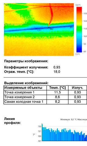 Внутреннее тепловизионное обследование коттеджа