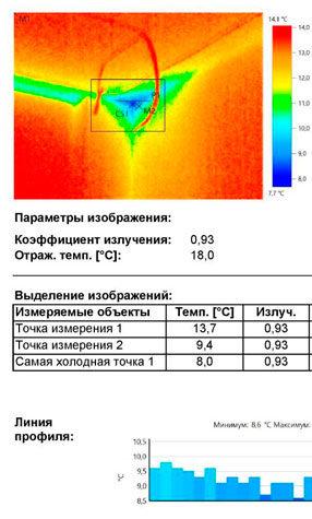 Термограмма: влага в углу комнаты коттеджа