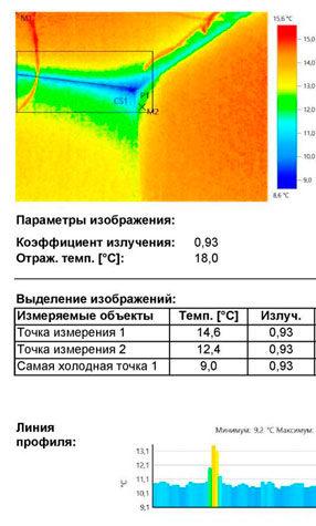 Термограмма: конденсация влаги в коттедже