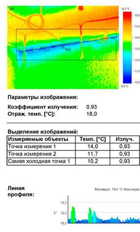 Термограмма: обследование здания