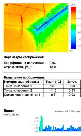 тепловизионное обследование конструкций коттеджа