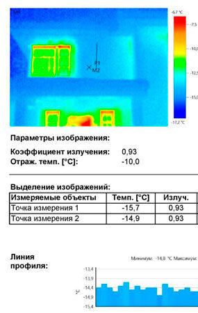 Тепловизионное обследование коттеджа в Пушкино