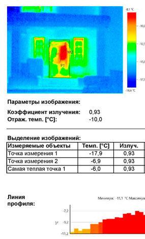 обследование тепловизором коттеджа