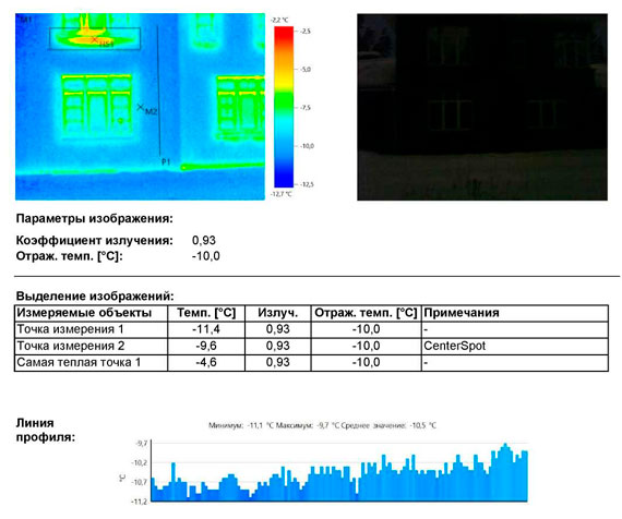 Незначительные тепловые потери в районе примыкания светопрозрачных конструкций к стене