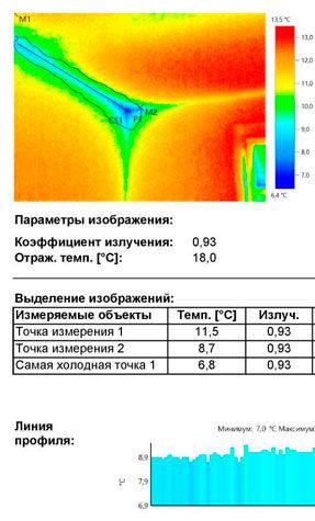 конденсация влаги на внутренней поверхности стены