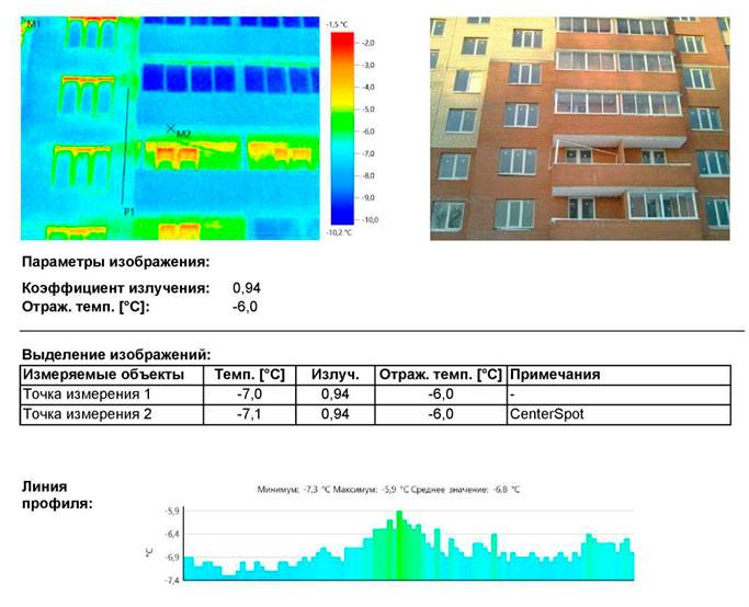 Многоквартирный дом обследование тепловизором