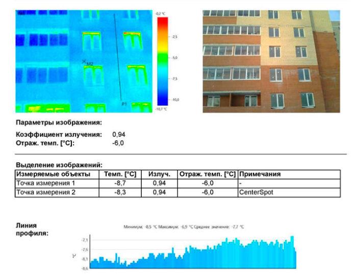 энергетическое обследование зданий в Москве