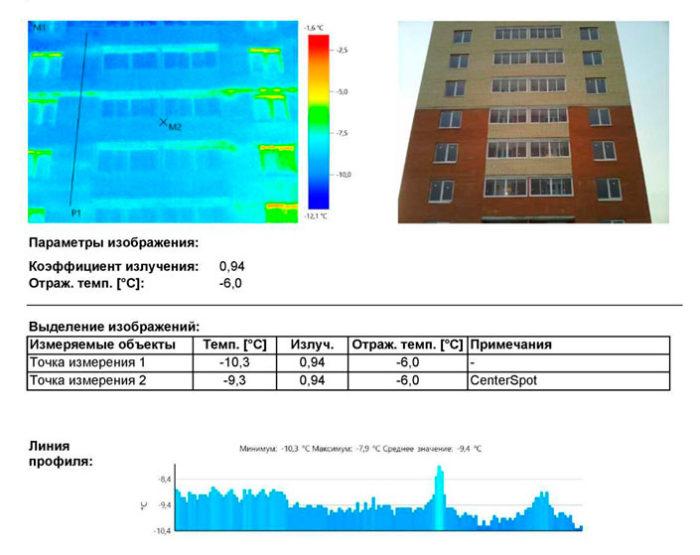 обследование состояния здания перед ЗОС