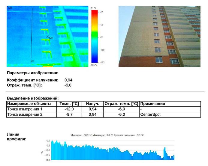 тепловизионное обследование высотного сооружения