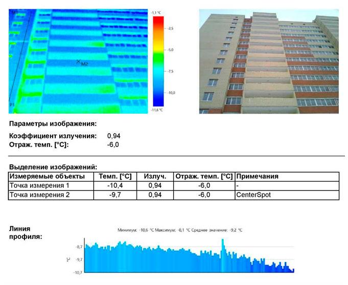 обследование стен МКД тепловизором