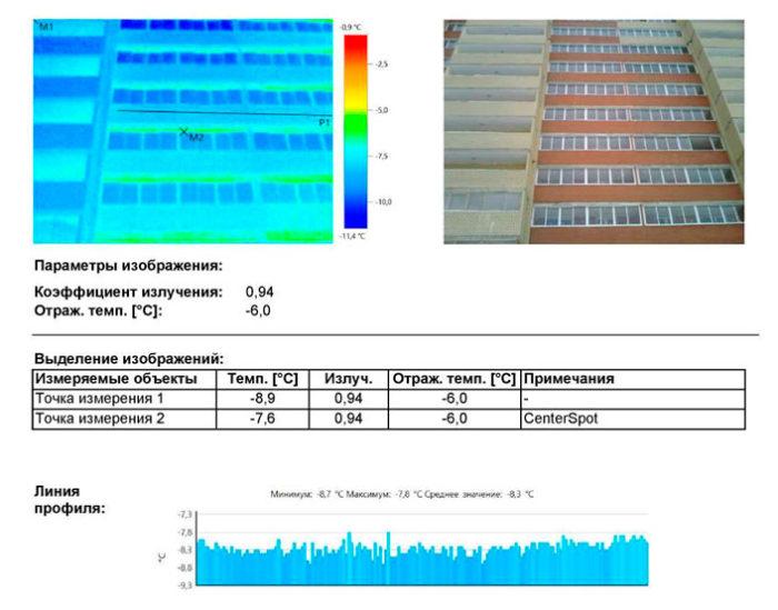 Термограмма: фасад многоквартирного дома без аномалий