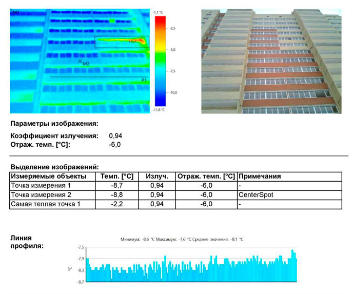 услуги тепловизионного обследования многоквартирного дома
