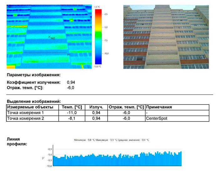 Теплотехнических аномалий и дефектных зон не обнаружено