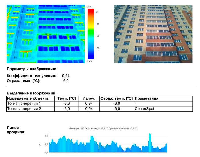 обследование высотки с помощью тепловизора