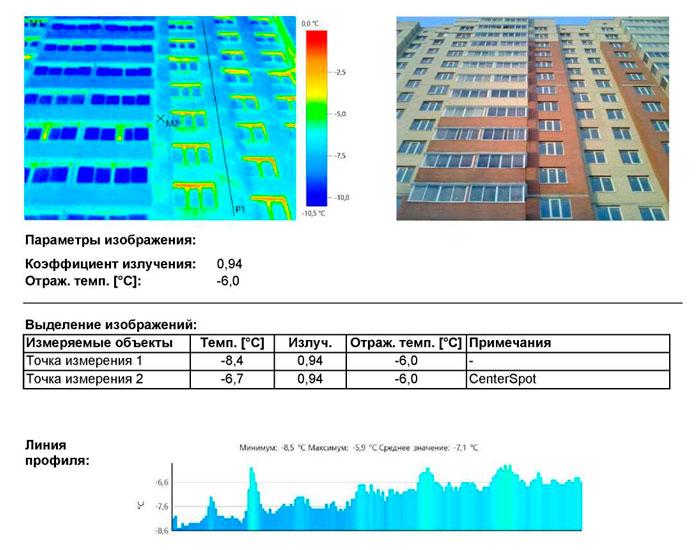 обследование МКД тепловизором