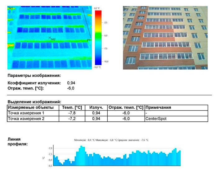 техническое обследование зданий для ЗОС
