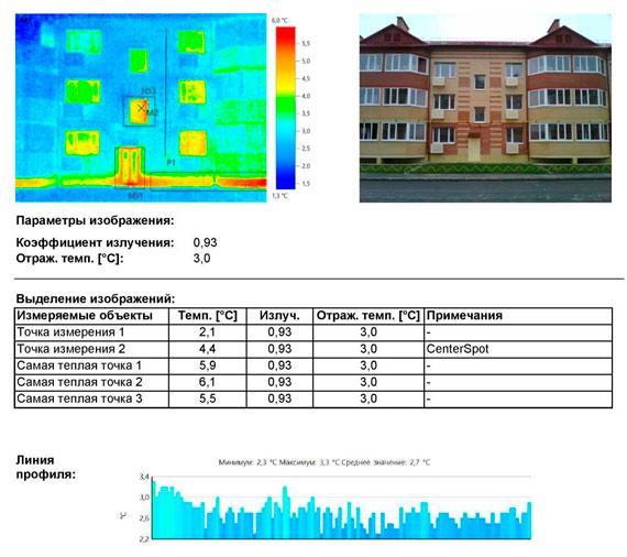Термограмма: Незначительные тепловые потери через двери