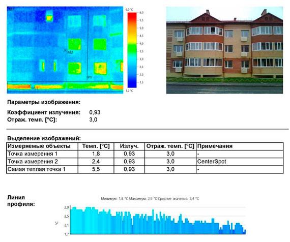 Отчет по тепловизионному обследованию Жилого дома