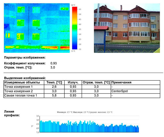 провести тепловизионное обследование жилого дома