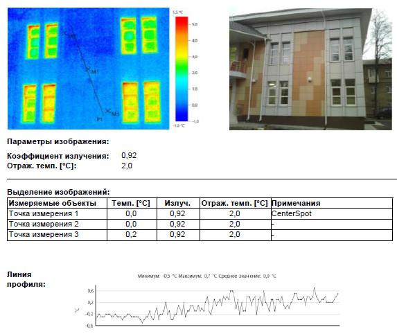 Обследование тепловизором стен, окон, крыши