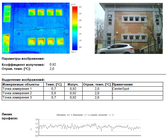 Тепловизионное обследование административного здания в Московской области