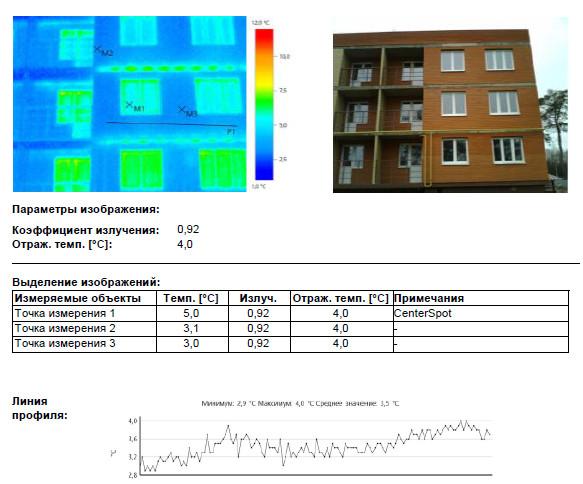 Тепловизионное обследование МКЖД в г. Боровск