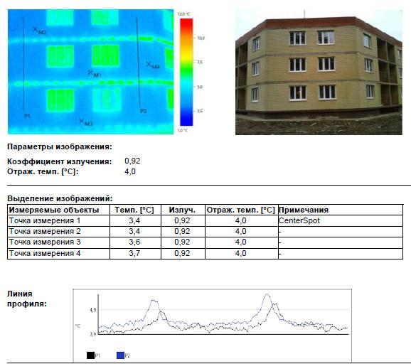 Тепловизионное обследование стен, окон, крыши