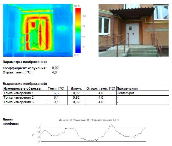 Тепловизионное обследование - потери через дверные проемы