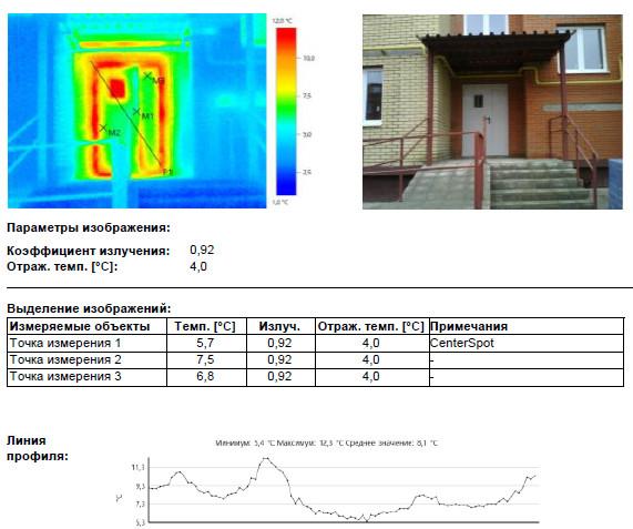 Обследование тепловизором дверей здания