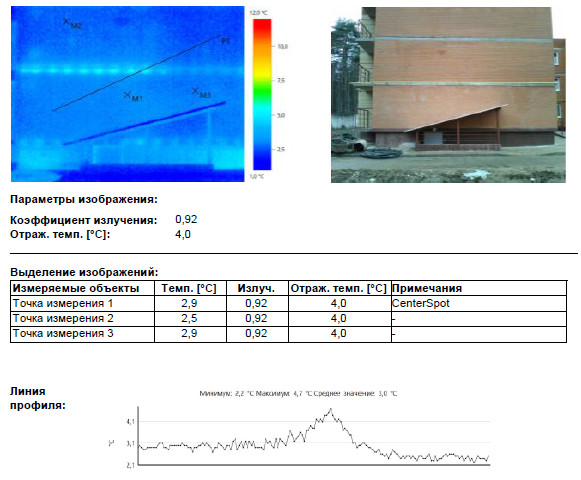 Обследование тепловизором Многоквартирного жилого дома в г. Боровск