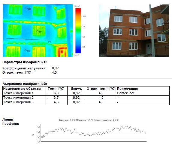 Энергоаудит Многоквартирного жилого дома в г. Боровск