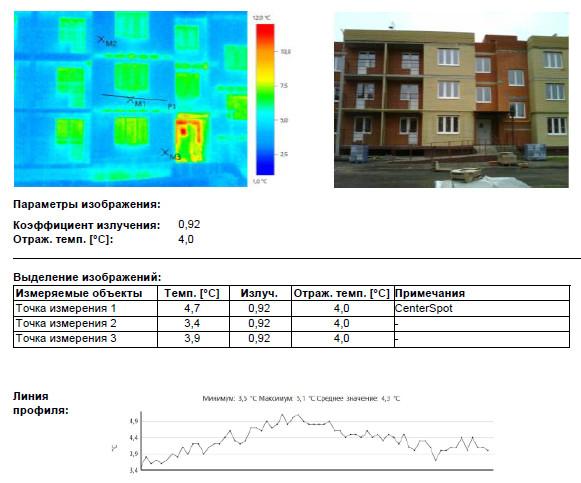 Энергетическое обследование в г. Боровск