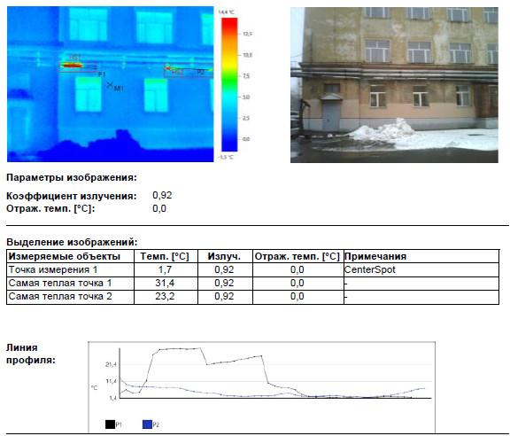 Тепловизионное Обследование теплотрассы