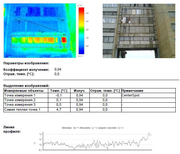 Тепловизионное Обследование ограждающих конструкций Предприятия