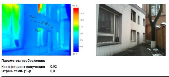 Избыточные тепловые потери через светопрозрачные конструкции.