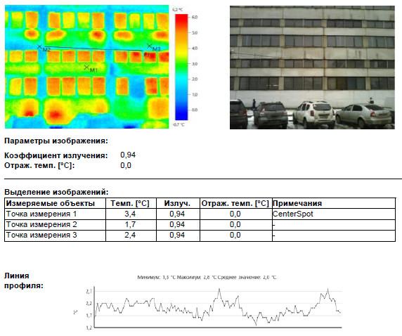 Избыточные тепловые потери через фасад здания и светопрозрачные конструкции.