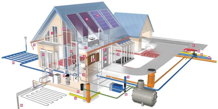 50 Способов Энергосбережения Дома