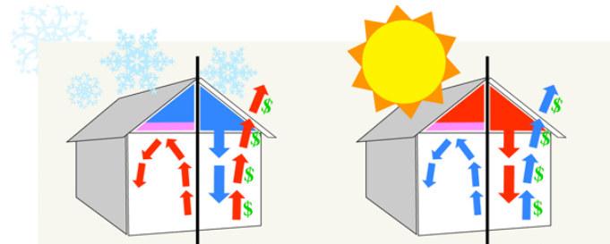 Делаем жилье герметичным