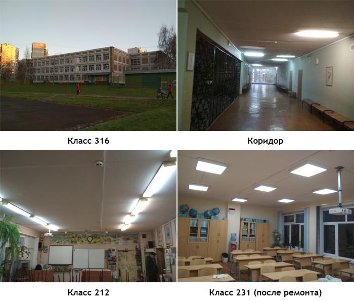 Результаты проведенных замеров и выполненных расчетов системы внутреннего освещенности