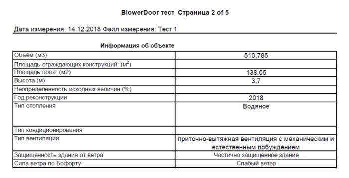 Исходная информация о лаборатории